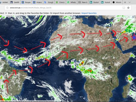 How is the Atlantic Rain Corridor created ! 14/11/18
