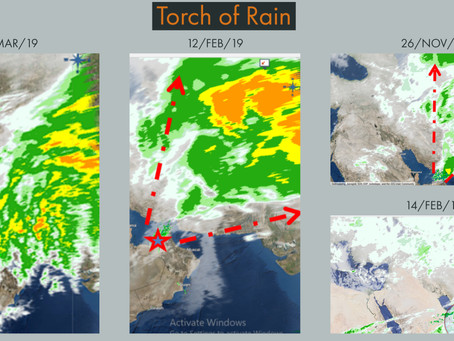 Torch of Rain repetition statistics