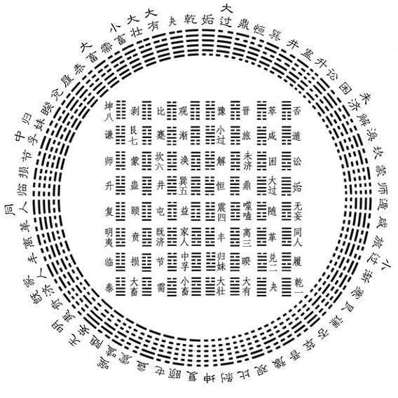 方圆图.jpg