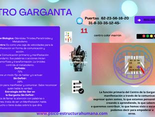 Centro Garganta  Comunica y Manifiesta