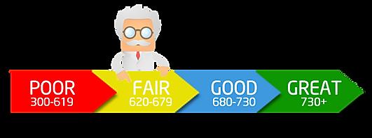 png-score-building-credit-score-602.png