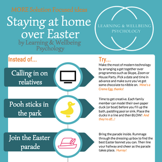 COVID Easter activities