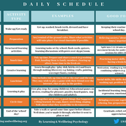 Example of a day's home learning timetable