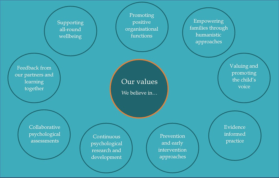 Values infographic.jpg