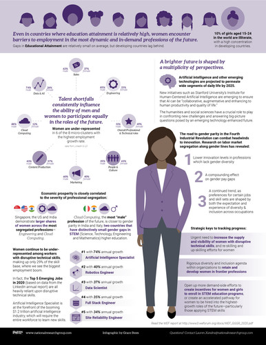 IntlWomensDay_2020_handout_purple-02.jpg