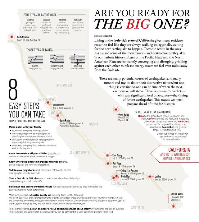 Earthquake_infographic.jpg
