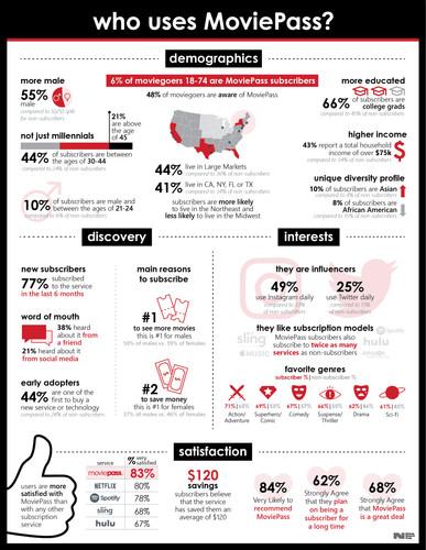 Moviepass_Infographics-02.jpg