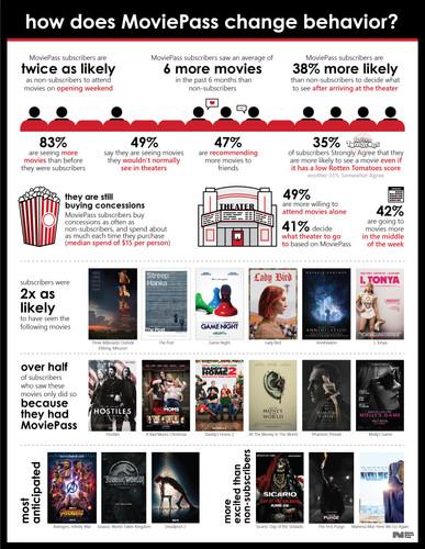 Moviepass_Infographics-03.jpg