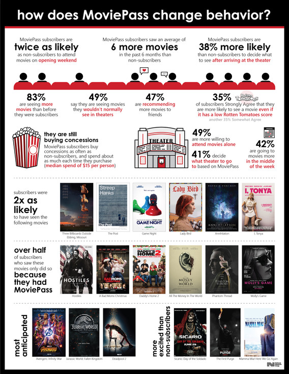 Moviepass_Infographics-03.jpg