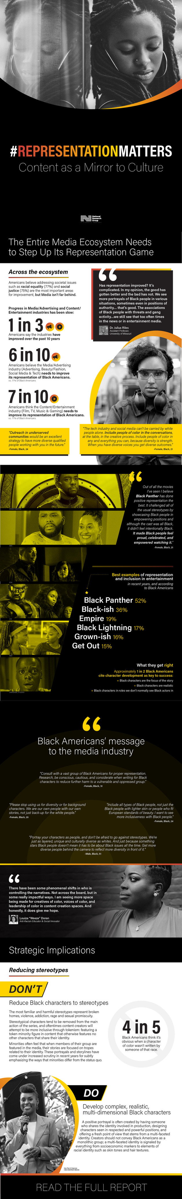 #RepresentationMatters Content as a Mirror to Culture