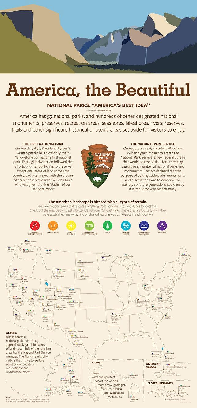 NatlParks_Infographic.jpg