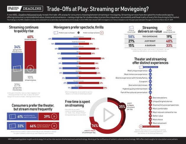 NRG + Deadline infographics