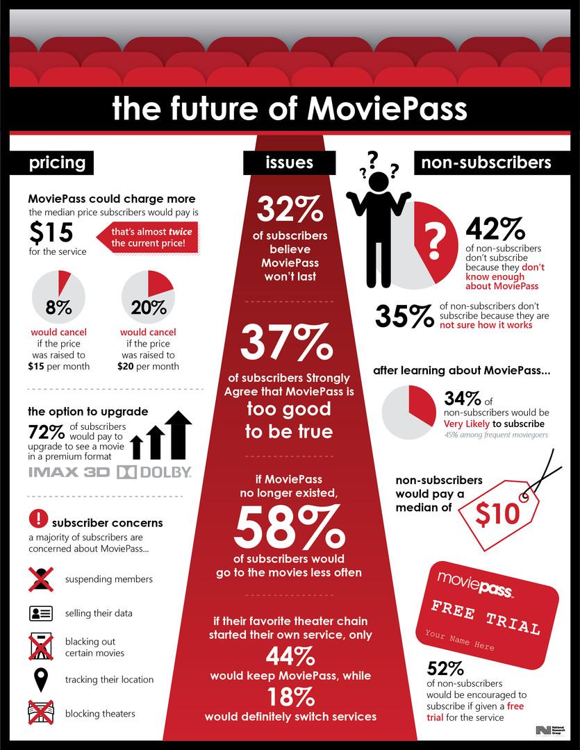 Moviepass_Infographics-04.jpg