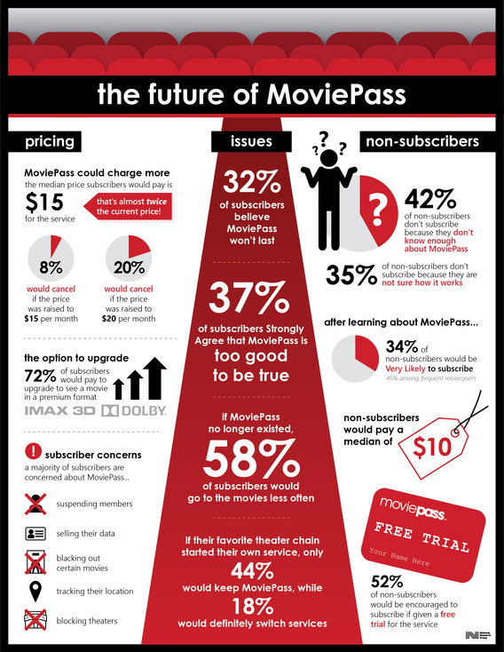Moviepass_Infographics-04.jpg