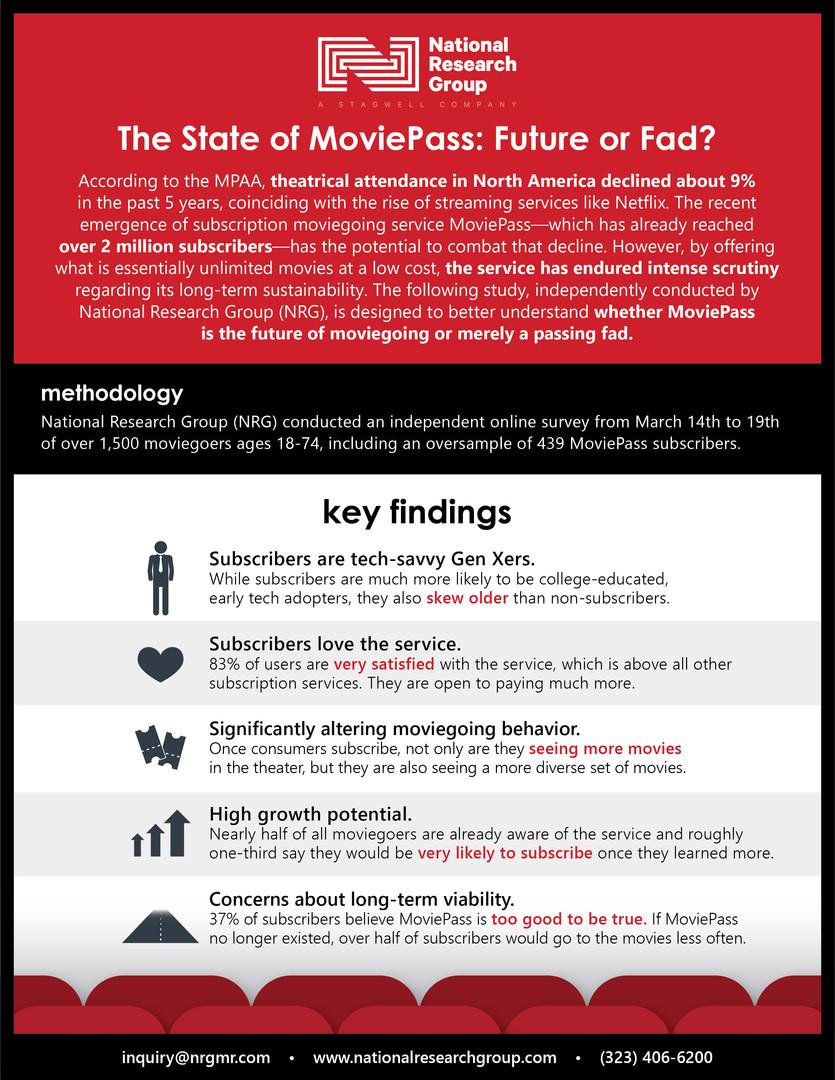 Moviepass_Infographics-01.jpg