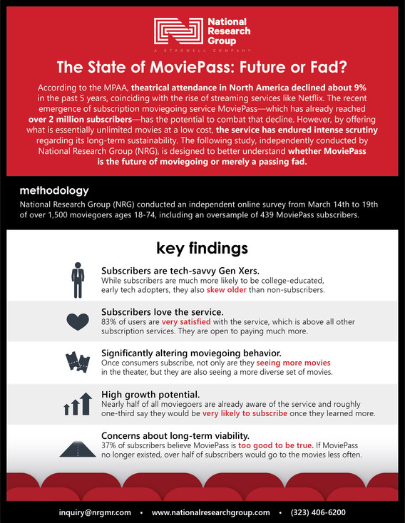 Moviepass_Infographics-01.jpg