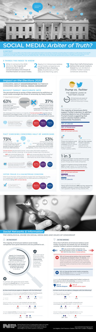 NRG_SocialMediaPublicPolicy_Infographic_
