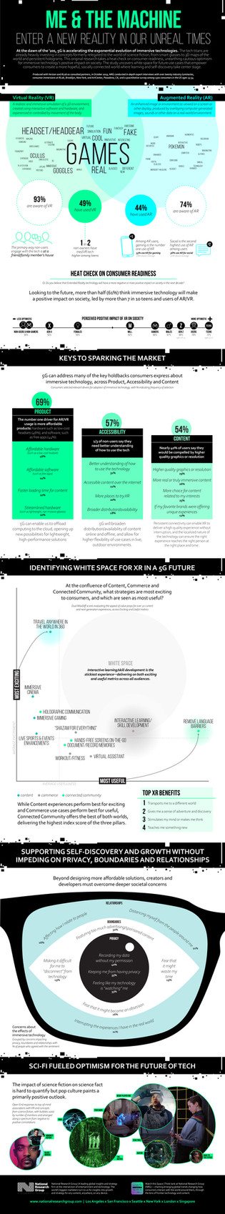 XR Infographic