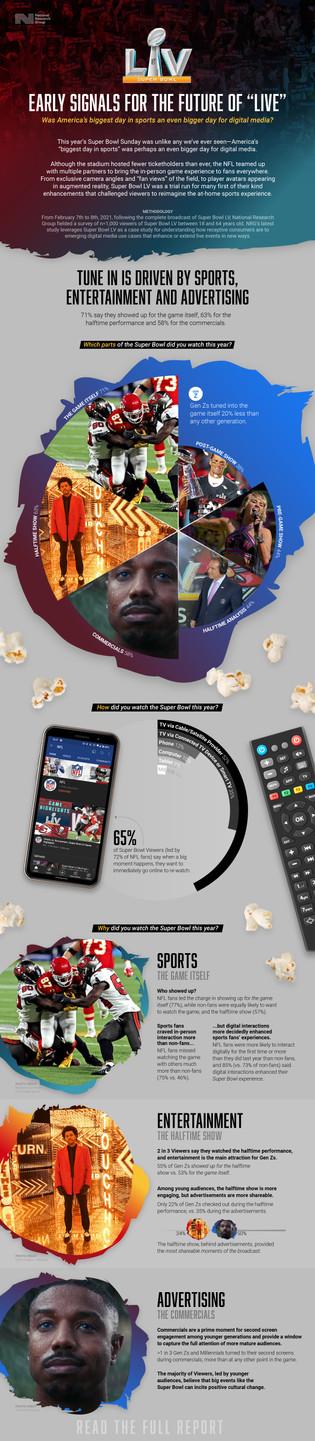 Super Bowl LV Infographic