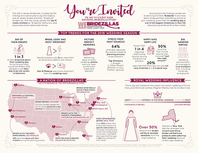NRG-WeTV_Bridezillas_Infographic.jpg
