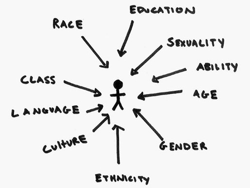 Terminology to know as a social justice activist