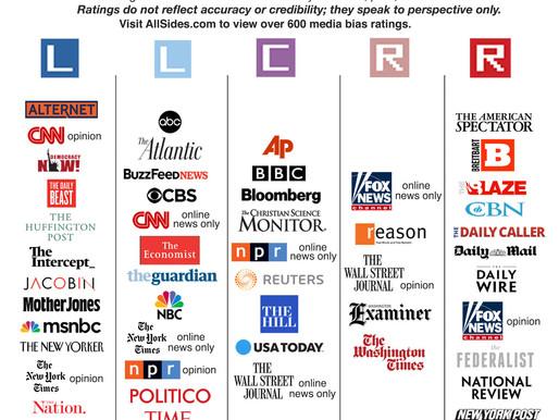 Các nguồn tin tức nằm ở đâu trên quang phổ chính trị?