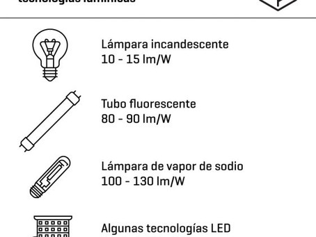 Eficiencia Energetica