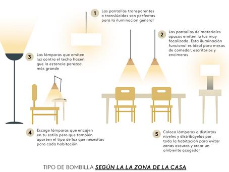 Los Secretos de la iluminación en DECO
