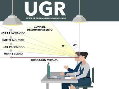 UGR o índice de deslumbramiento unificado: Qué es y cómo mejorarlo