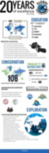 GUE infografic.jpg