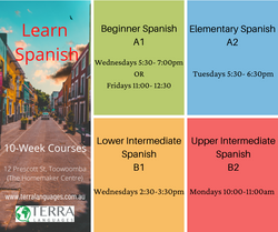 Beginner Spanish A1 (1).png