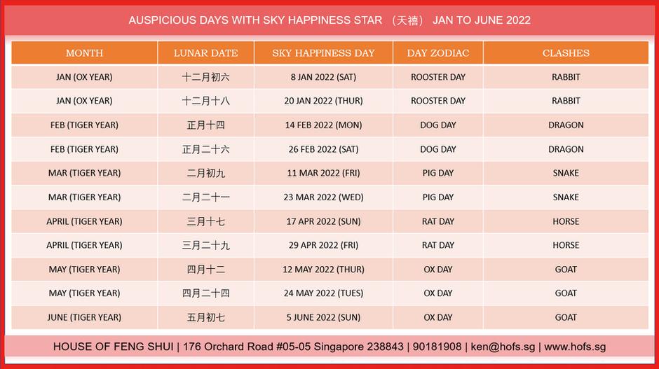 SKY HAPPINESS STAR