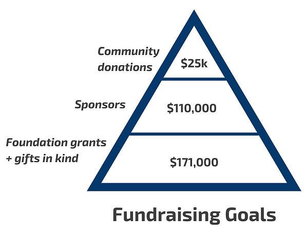 fundraising goals.jpg