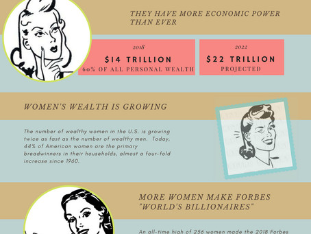 Women are about to control massive wealth...