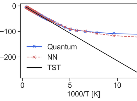 Our ML quantum rate constants paper has been accepted to JPCA!