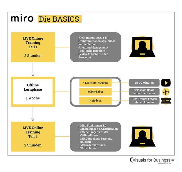 MIRO_2x2.jpg