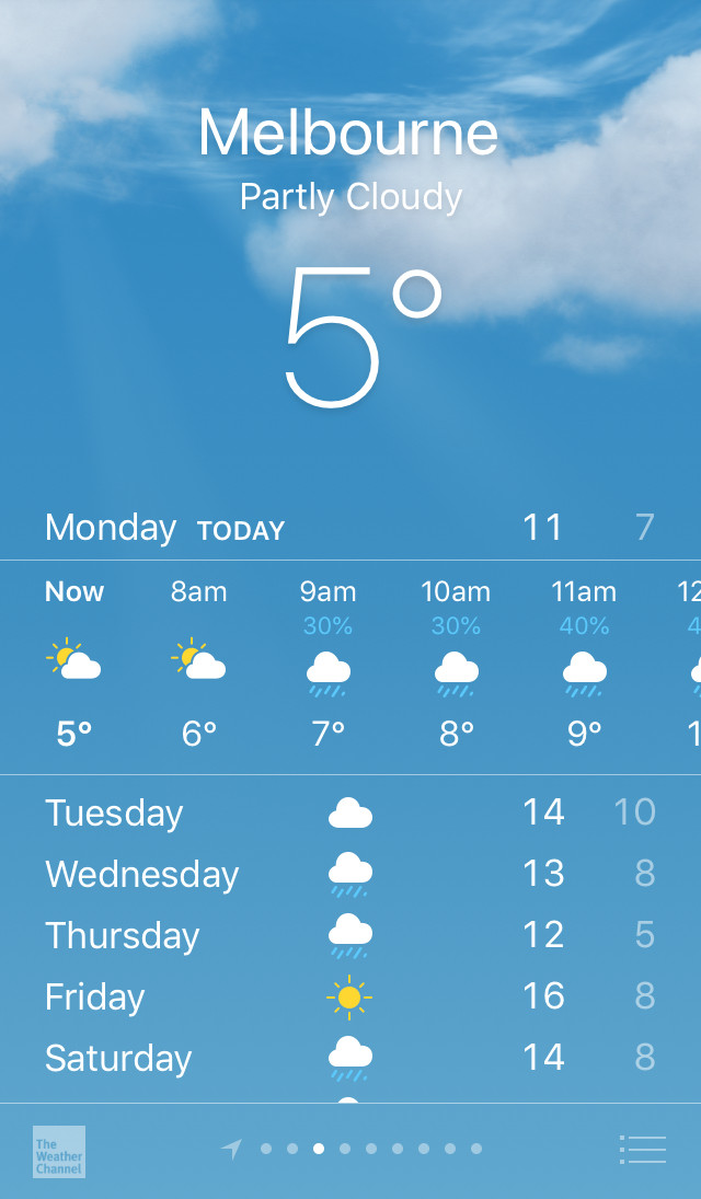Melbourne weather forecast