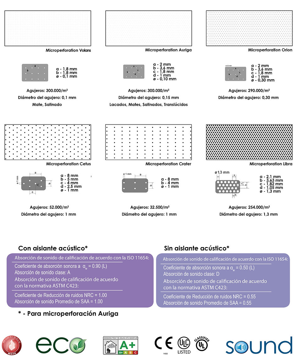 Pg_Tabla_Microperforados.jpg