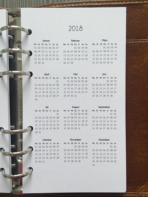 Jahresübersicht Personal