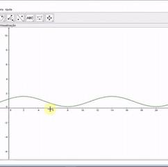 Função Trigonométrica