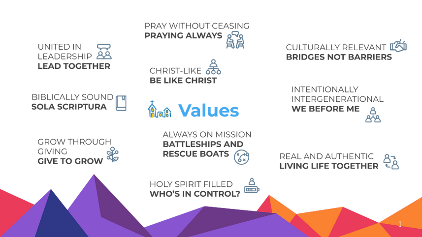Values Graphic 2019 June.png