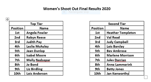 Women Shootout.PNG