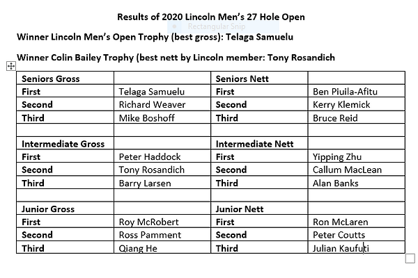 OPEN RESULTS.PNG