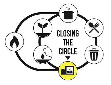 Capture circulaire concept.PNG