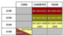2019-10-02_15_32_14-Microsoft_Excel_(Pro