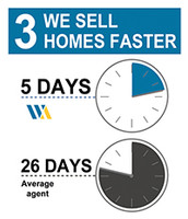 We Sell Homes Faster