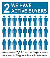 We Have Active Buyers