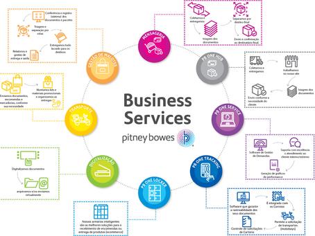 Pitney Bowes apresenta ao mercado seu pacote de soluções Business Services