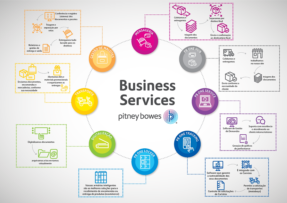 INFOGRÁFICO_BUSINESS_SERVICES-01.png