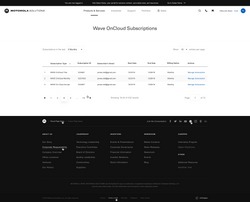 View Fulcrum Subscriptions